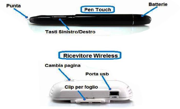 pen touch dettaglio 2